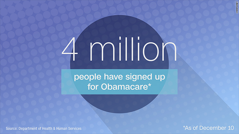 obamacare enrollment number