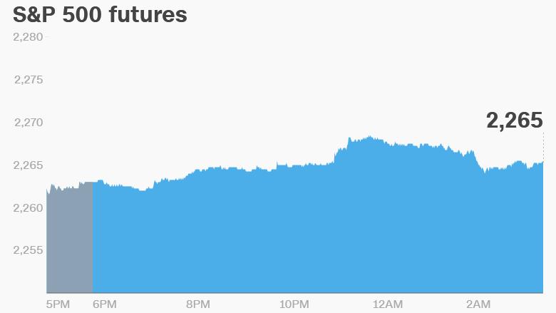 Janet Yellen set to speak; Goldman Sachs earnings; Muddled markets