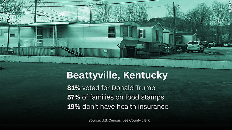 beattyville kentucky