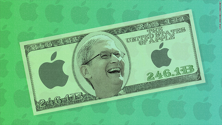 apple cash 246 billion