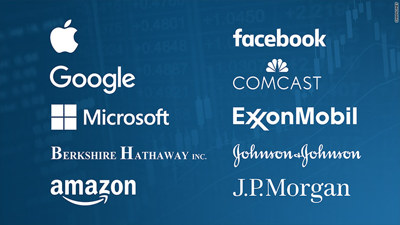 These 10 Stocks Dominate The Market