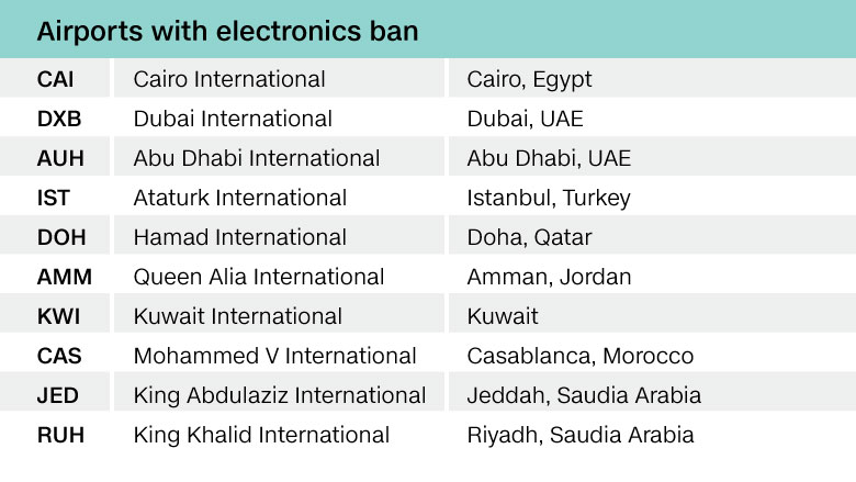 airport electronics ban table