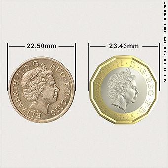The new £1 coin is here and still causing problems