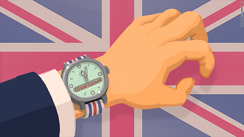 brexit business time
