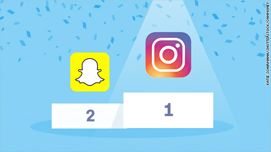 Instagrams Snapchat Clone Is More Popular Than Snapchat