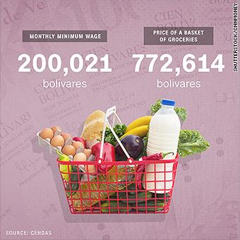 Food Shortages Skyrocketing Prices