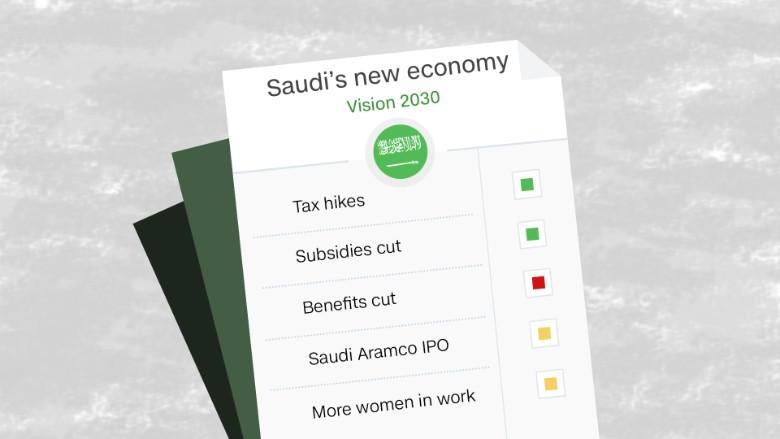 Saudi Vision 2030 women