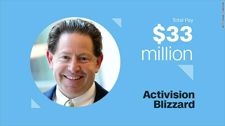 top paid ceos 2017 bobby kotick