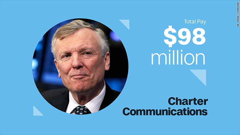 top paid ceos 2017 tom rutledge