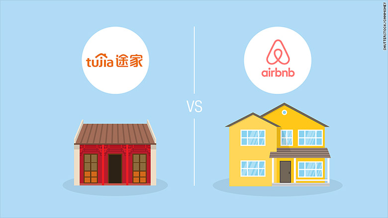 tujia airbnb tech china