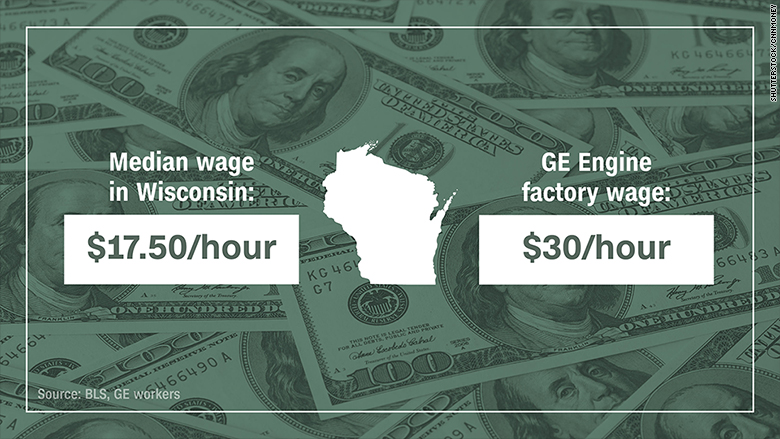 GE Wisconsin wages
