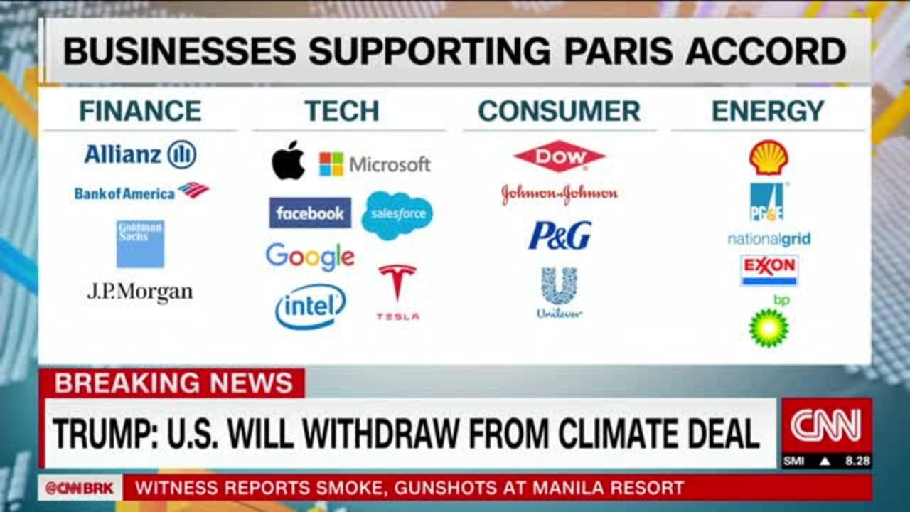 msft  tesla  ge react to climate deal withdrawal
