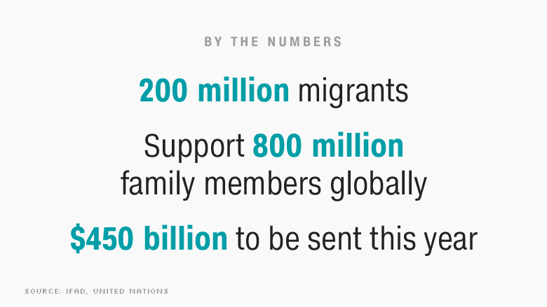 un remittance report by the numbers