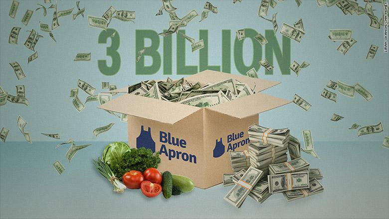 blue apron ipo