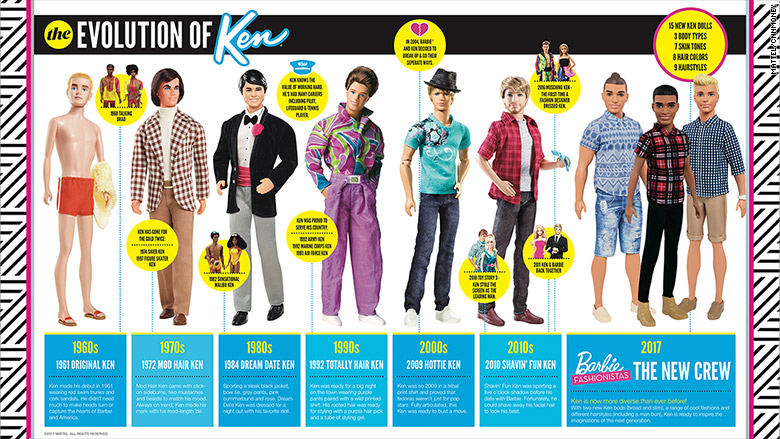 Mattel Gives Ken Dolls A Diverse Makeover