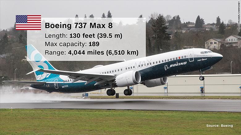 paris airshow boeing 737 max 8