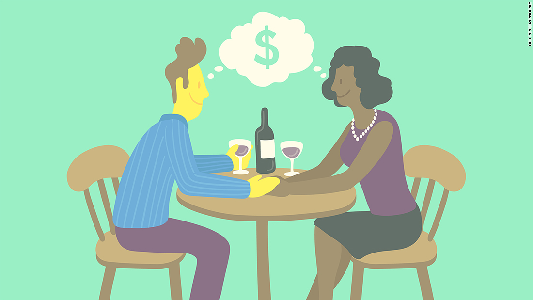 The money guide for unmarried couples