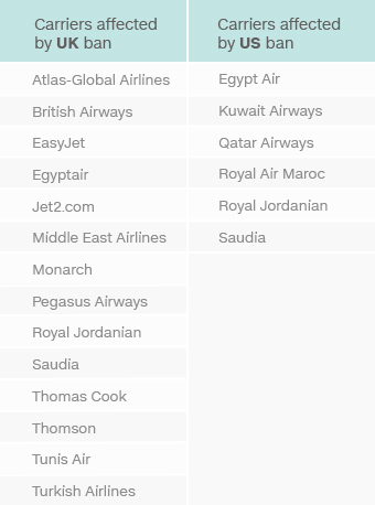 Emirates airline ok to board