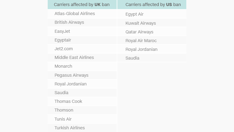 table uk us electronics ban update