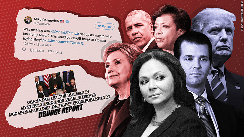 far right russian lawyer conspiracy
