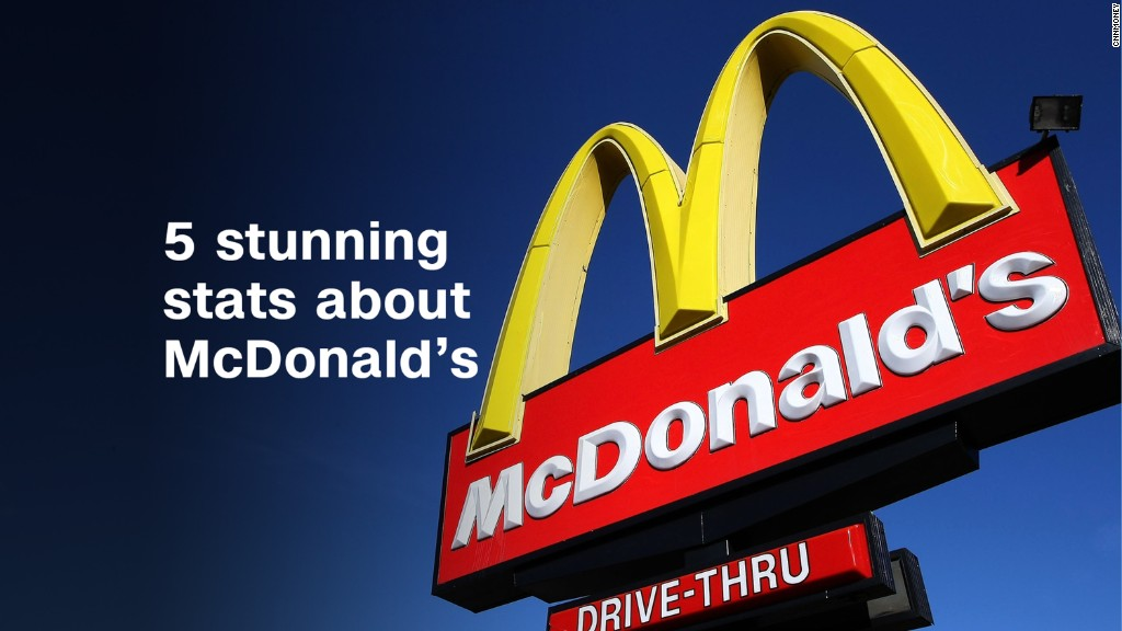 5 stunning stats about McDonald's