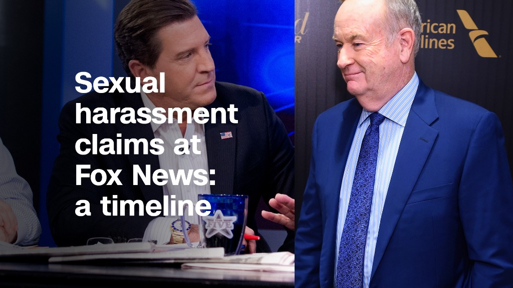Sexual harassment claims at Fox News: A timeline