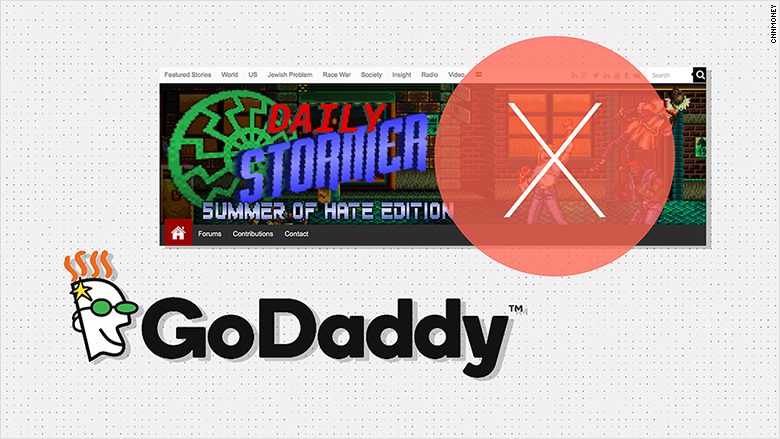 godaddy daily stormer