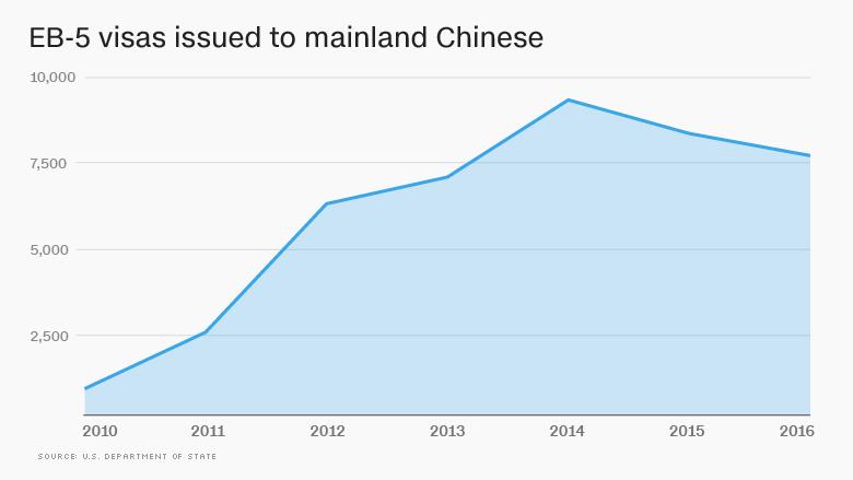 chinese mainland visas