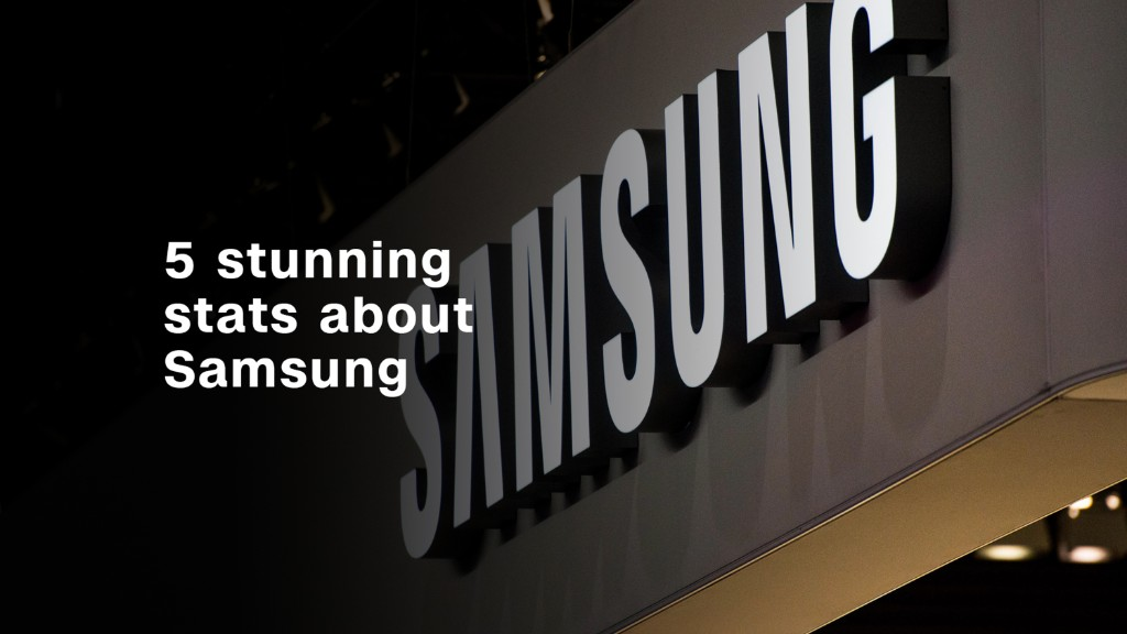 Samsung Just Unveiled a $22 Billion Plan to Pursue New Technology