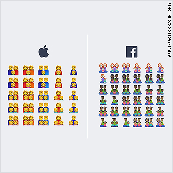 Facebook quietly added new diverse family emoji