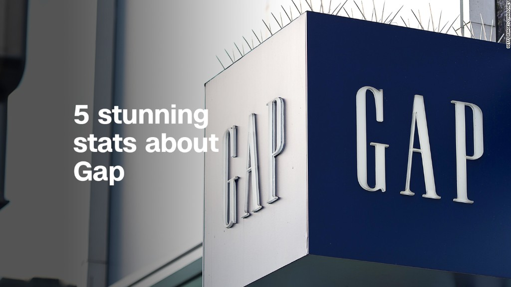 5 stunning stats about Gap