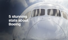 5 stunning stats about Boeing
