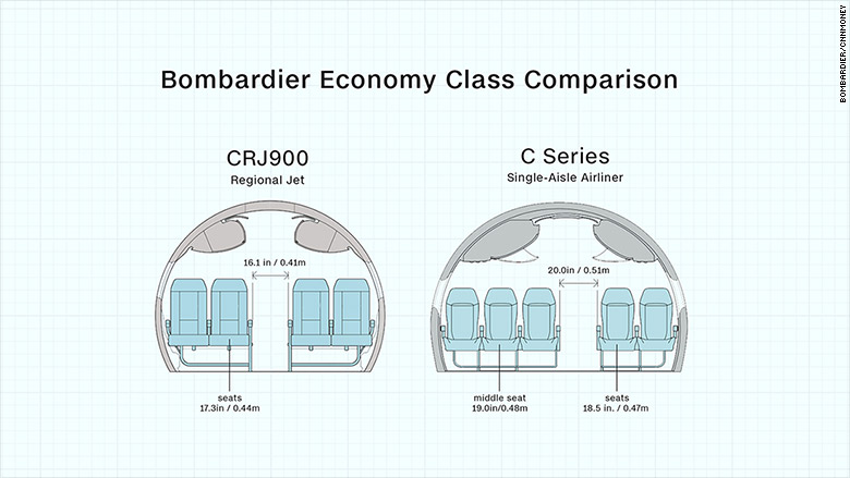 bombardier cseries crj900 cabin comparison