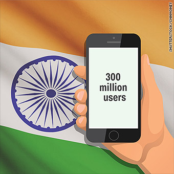 India poised for smartphone revolution