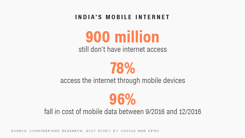 India poised for smartphone revolution