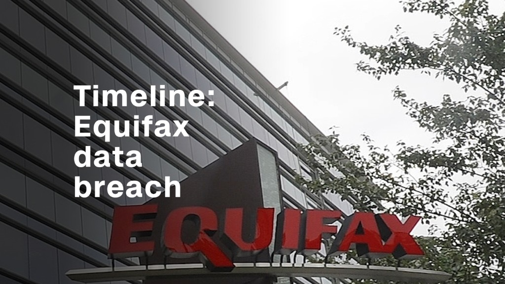 Timeline: Equifax data breach