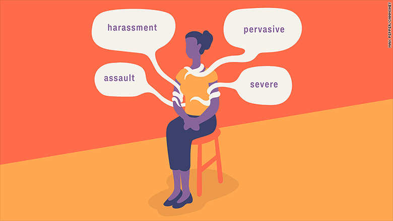 sexual harassment vocabulary