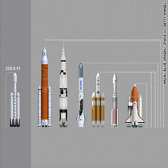 SpaceX Falcon Heavy: How it stacks up with other massive rockets