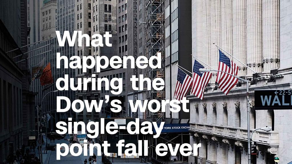 Here's what happened during the Dow's worst single-day point fall ever