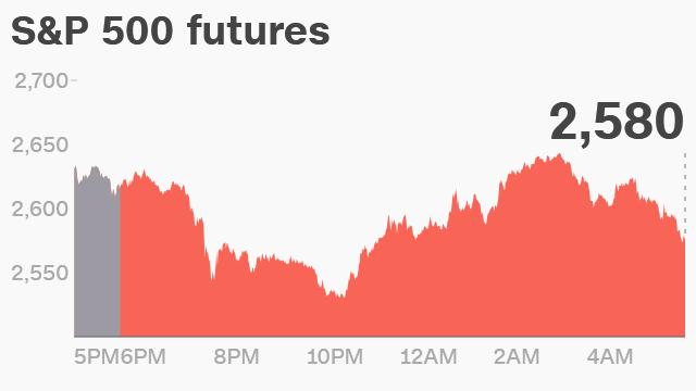 Stock futures volatile