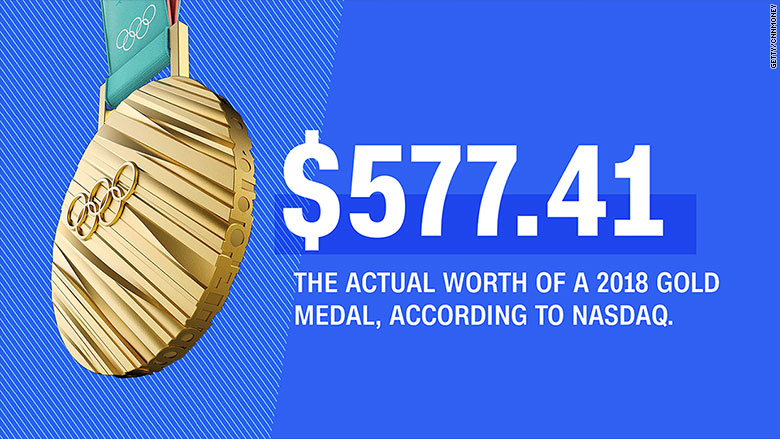 olympics by the numbers 2