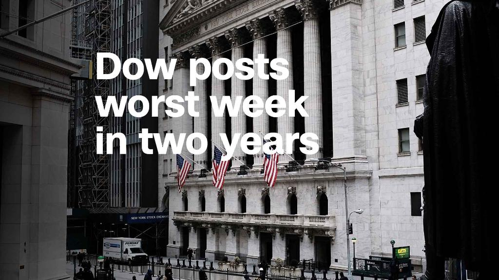 Dow posts worst week in two years