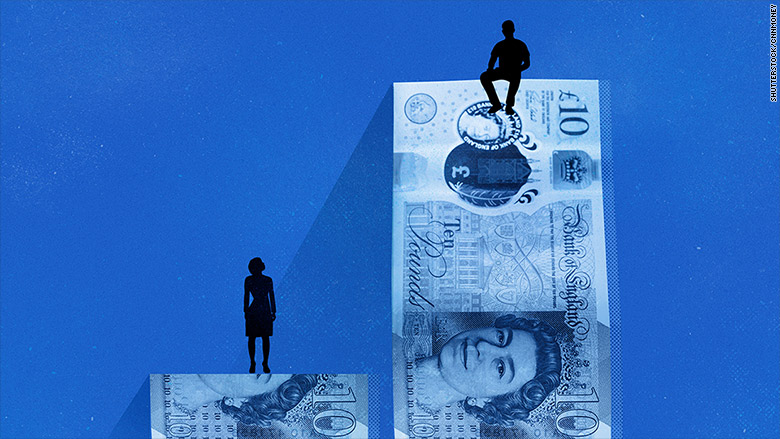 gender wage gap british pounds