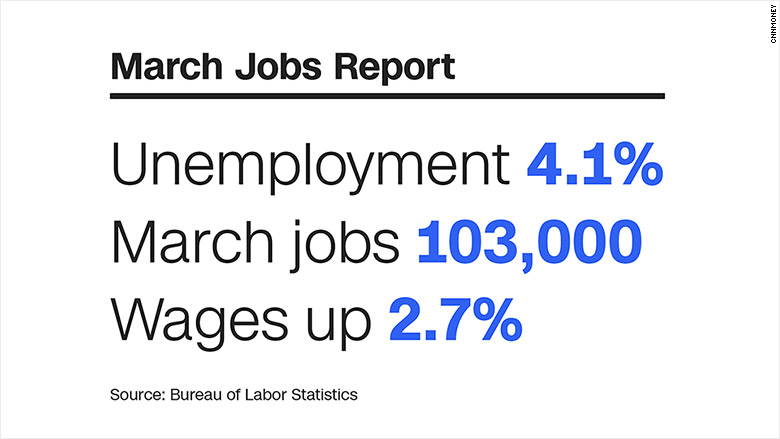 jobs report march in story