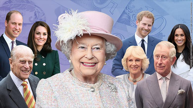Royal family money