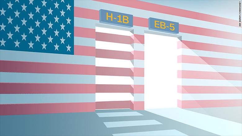 h1b eb5 visa