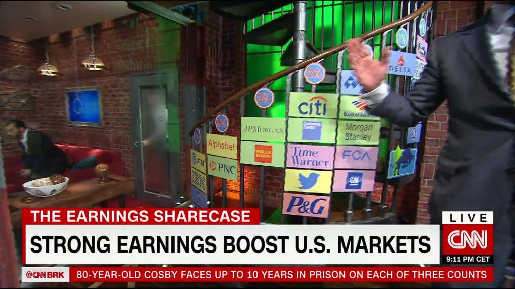 Amazon climbs earnings sharecase