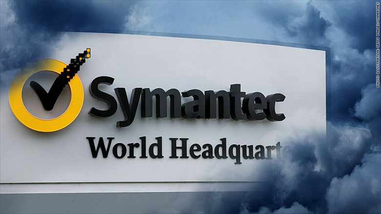 symantec stormy clouds