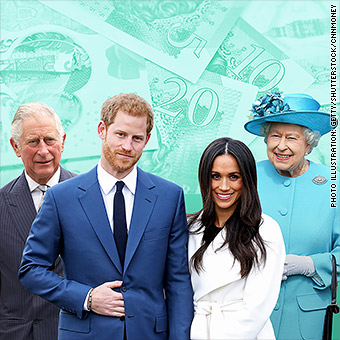 Who Pays For The Royal Wedding.The Royal Wedding Who S Picking Up The Tab