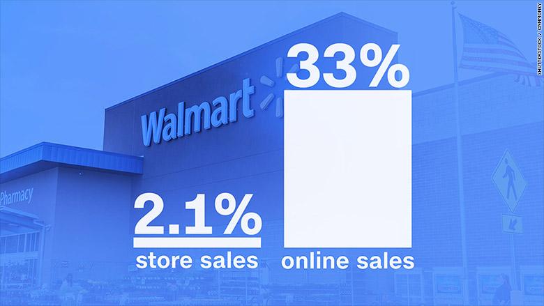 walmart store online sales